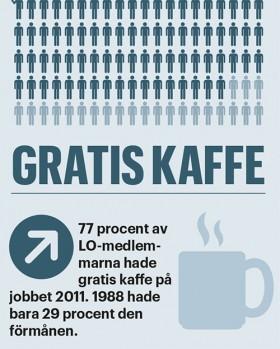 forman-kaffe