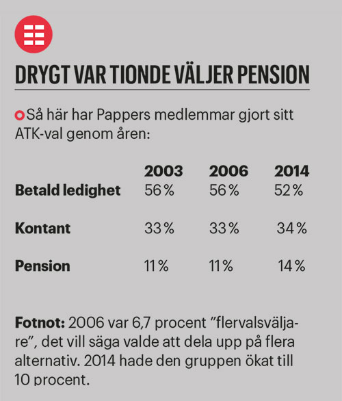 fakta-pension