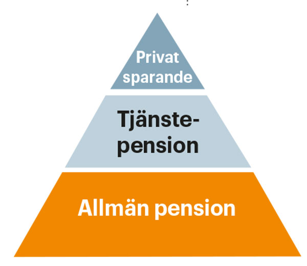 pension-triangel