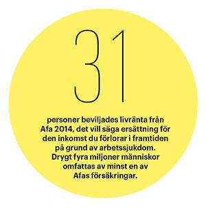 31-personer-afa-nyaste
