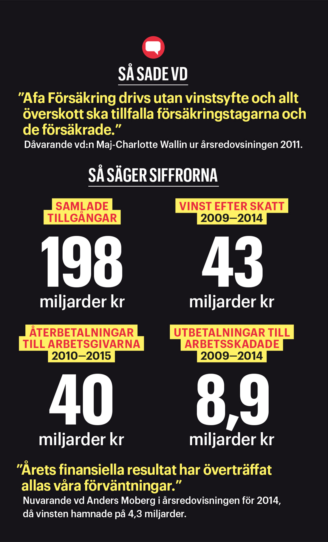 Afa2-siffror3