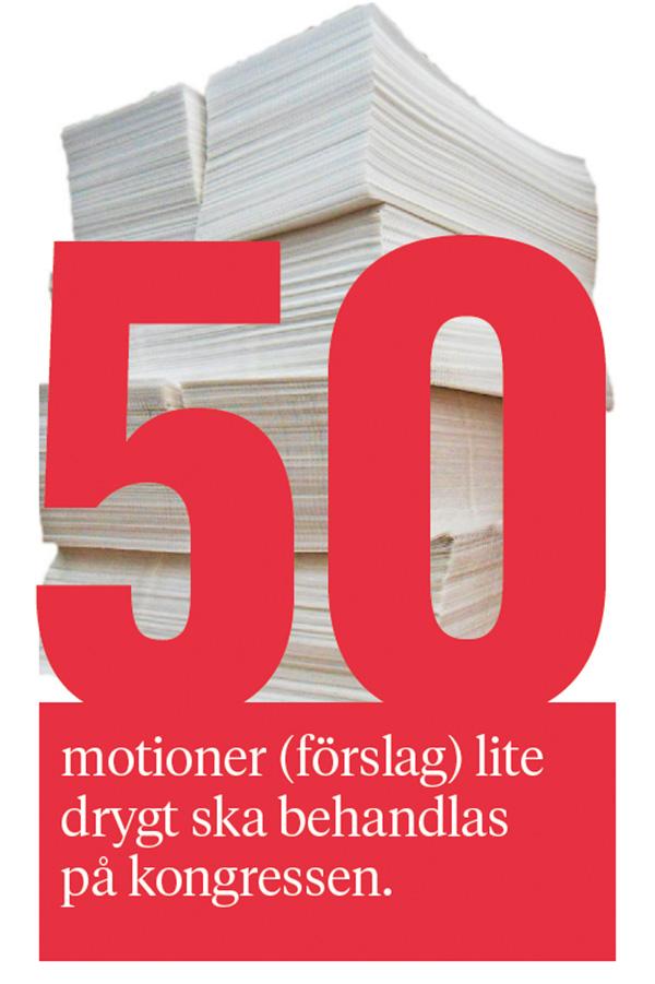 GS-kongress-50-motioner